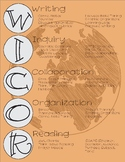 History/Social Studies WICOR Poster