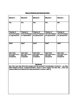 History Source Evaluation Matrix