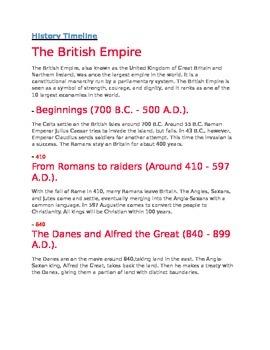 History Timeline British Empire for 4th Grade