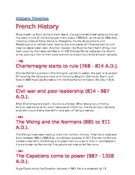 History Timeline French History for 4th Grade