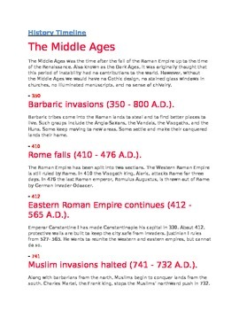 History Timeline Middle Ages for 4th Grade