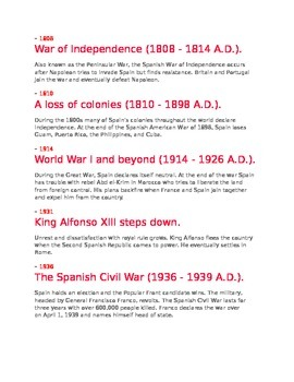 History Timeline Spain History for 4th Grade