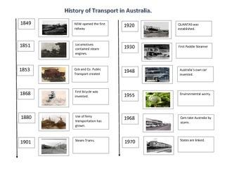 History - Transport in Australia