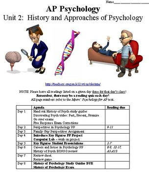 History and Approaches of Psychology Complete Unit for Psychology