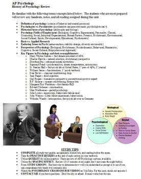 History and Approaches of Psychology Review Sheet