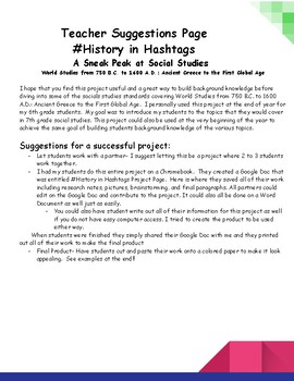 History in Hashtags