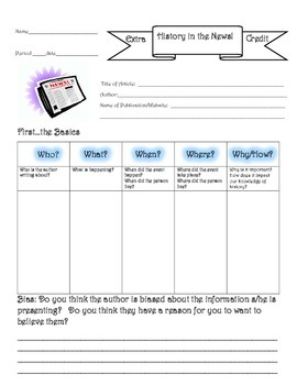 History in the News Worksheet