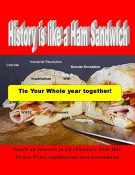 History is Like a Ham Sandwich:  World History Review of Major Eras