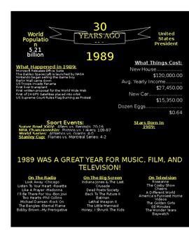 History of 1989