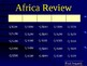 History of Africa Jeopardy Review Game
