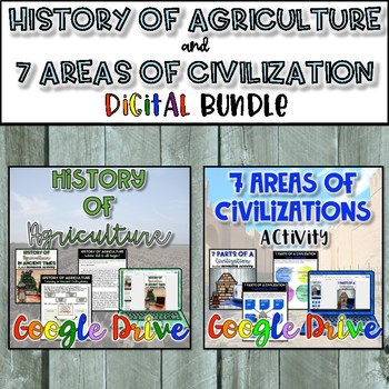 History of Agriculture & 7 Areas of Civilization {Digital}