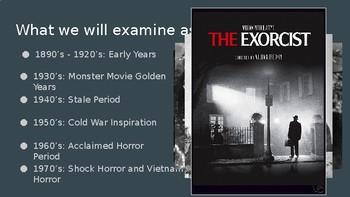 History of American Horror Cinema