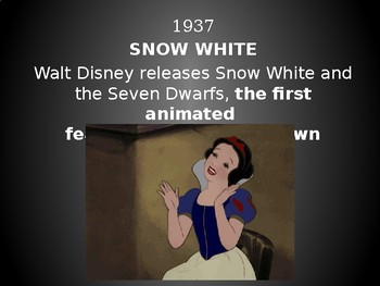 History of Animation - Part 2
