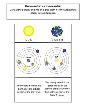 History of Astronomy Activities