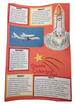 History of Astronomy Poster Project