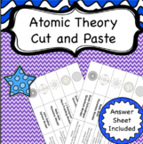 History of Atomic Theory Cut and Paste