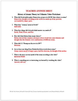 Key History Of The Atom Worksheet - Global History Blog