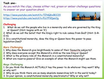History of British Monarchy