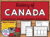 History of Canada Notes & Activities