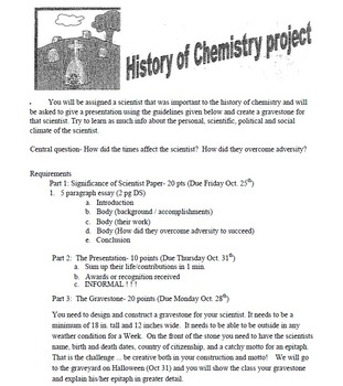 History of Chemistry Graveyard Essay Project