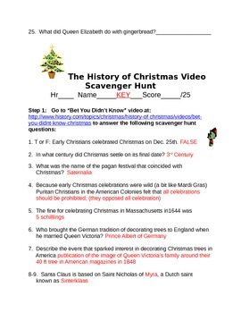 Christmas, History of:  Video Search