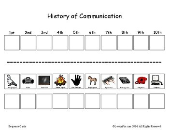 History of Communication for Special Needs