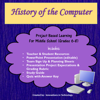 History of computers grade 6.