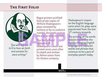 History of English Writing - Slides