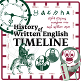 History of English Writing - Slides