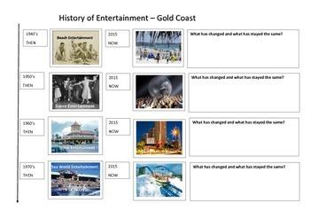 History of Entertainment - Gold Coast