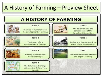 History of Farming - Complete Unit