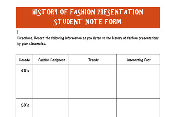 History of Fashion Presentation Project!