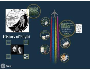 History of Flight Prezi