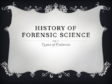 History of Forensic Science Powerpoint