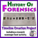 History of Forensics Timeline Project