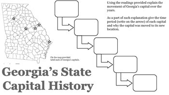History of Georgia's State Capitals Timeline