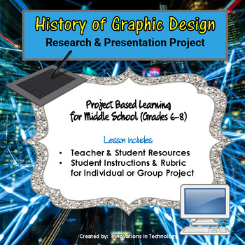 History of Graphic Design - Research & Presentation Project | Distance Learning