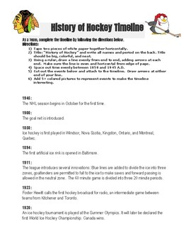 History of Hockey Timeline