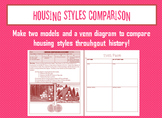History of Housing Styles Comparison Assessment