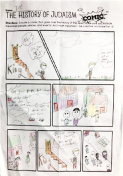 History of Judaism Comic EDITABLE