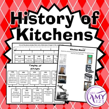 History of Kitchen