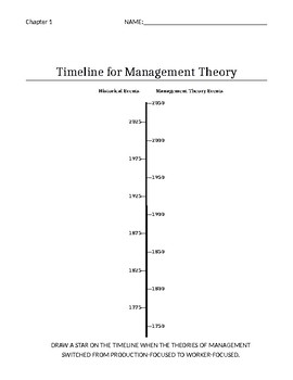 History of Management Theory Activity