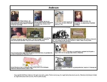 History of Me, Activity One