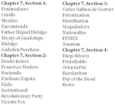History of Mexico 12 day lesson plan with resources