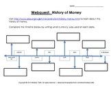 History of Money Computer Webquest; Timeline and Comprehension Questions