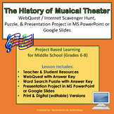 History of Musical Theater WebQuest, Puzzle & Presentation | Distance Learning