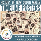 History of New South Wales Timeline Classroom Decor Posters