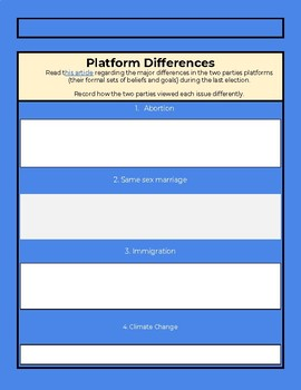 History of Political Parties HyperDoc