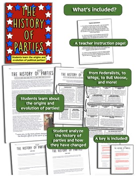 Political Parties & History! Learn Origins & Evolution of Political Parties!
