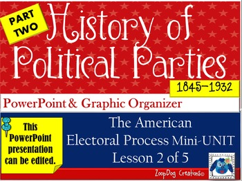 Political Parties - History of (PART 2)